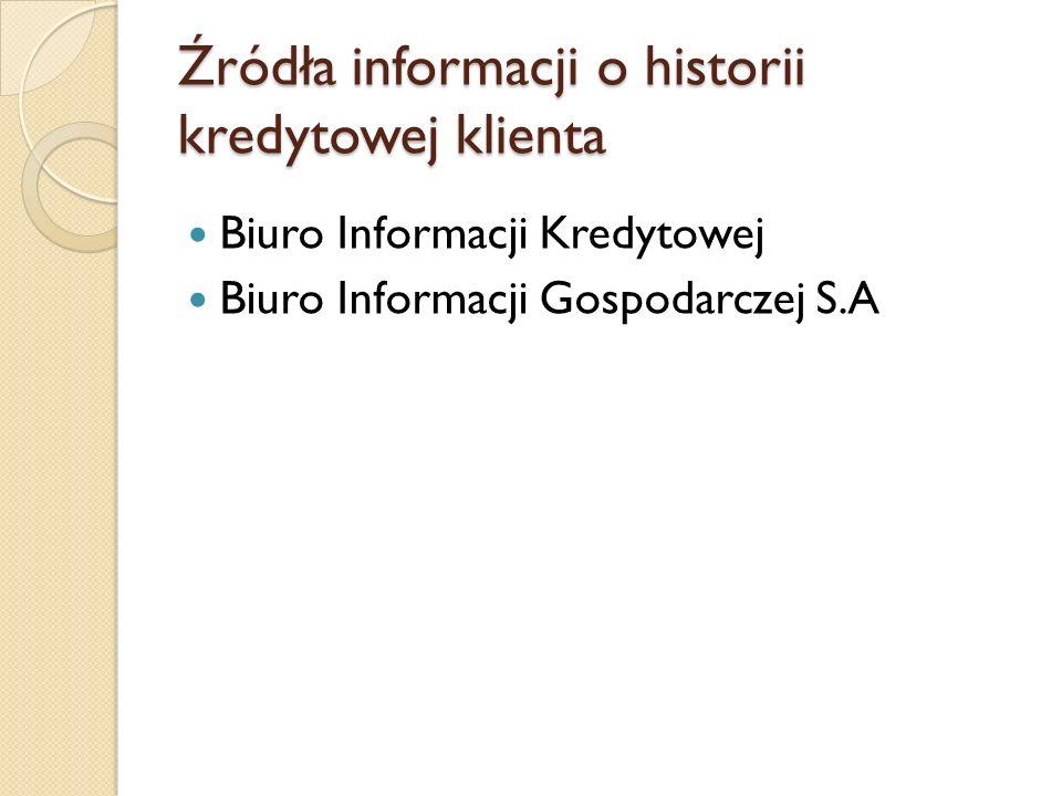 Źródła informacji o historii kredytowej klienta