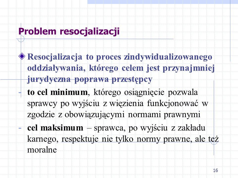 Problem resocjalizacji