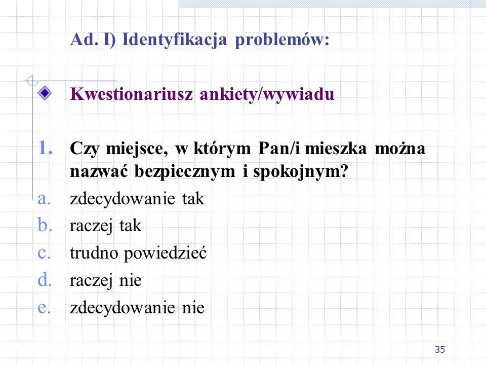 Ad. I) Identyfikacja problemów: