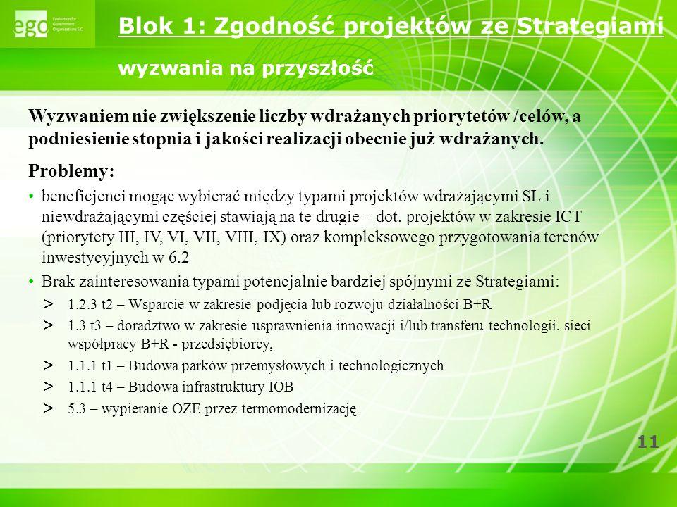 Blok 1: Zgodność projektów ze Strategiami wyzwania na przyszłość