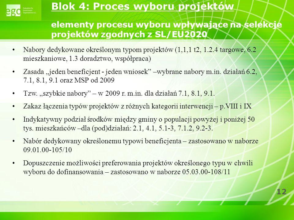 Blok 4: Proces wyboru projektów elementy procesu wyboru wpływające na selekcje projektów zgodnych z SL/EU2020