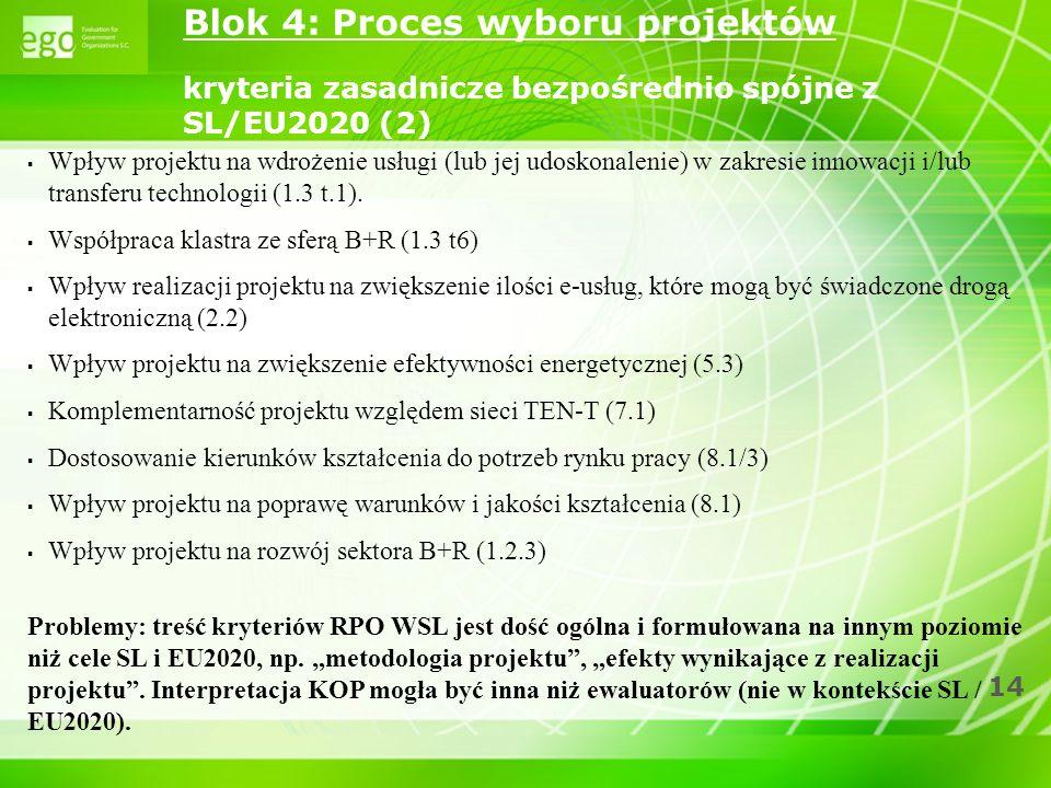 Blok 4: Proces wyboru projektów kryteria zasadnicze bezpośrednio spójne z SL/EU2020 (2)