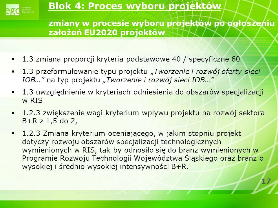 Blok 4: Proces wyboru projektów zmiany w procesie wyboru projektów po ogłoszeniu założeń EU2020 projektów
