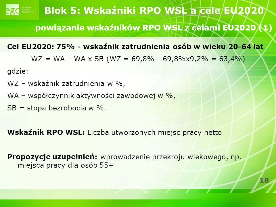 Blok 5: Wskaźniki RPO WSL a cele EU2020 powiązanie wskaźników RPO WSL z celami EU2020 (1)