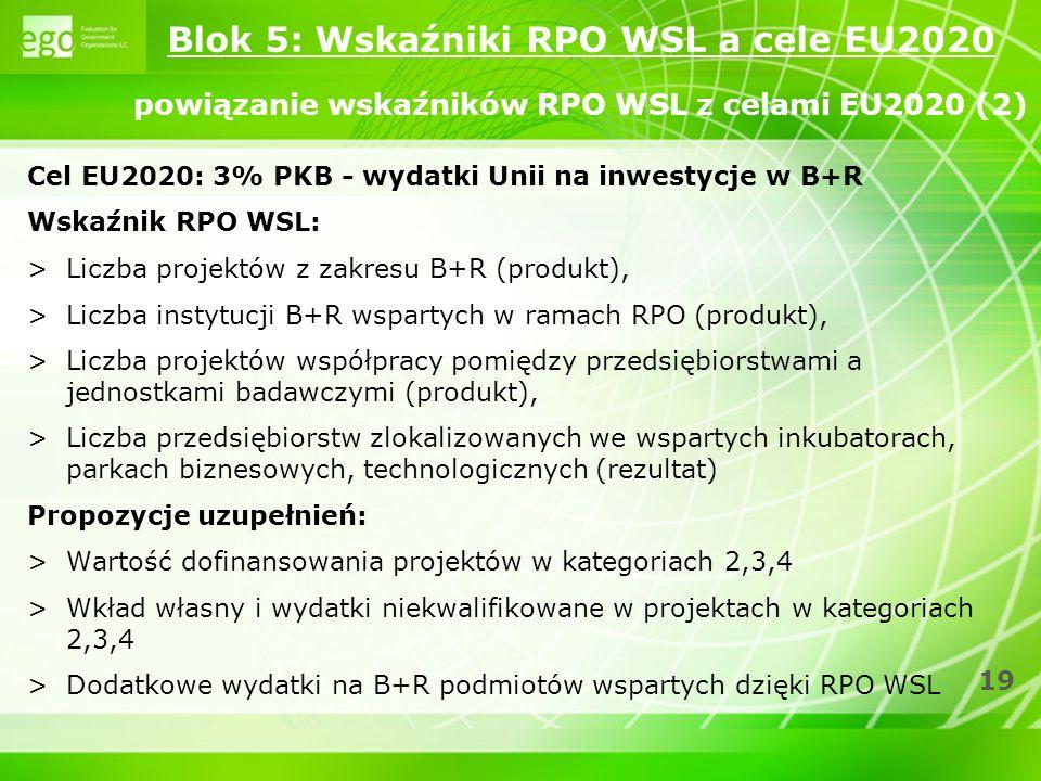 Blok 5: Wskaźniki RPO WSL a cele EU2020 powiązanie wskaźników RPO WSL z celami EU2020 (2)