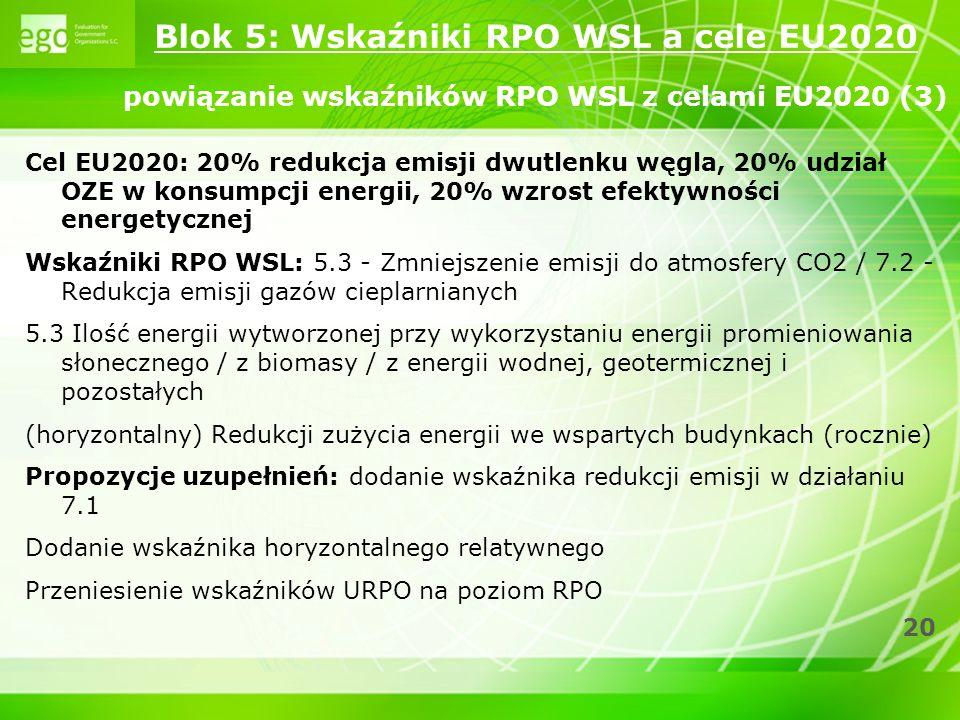 Blok 5: Wskaźniki RPO WSL a cele EU2020 powiązanie wskaźników RPO WSL z celami EU2020 (3)
