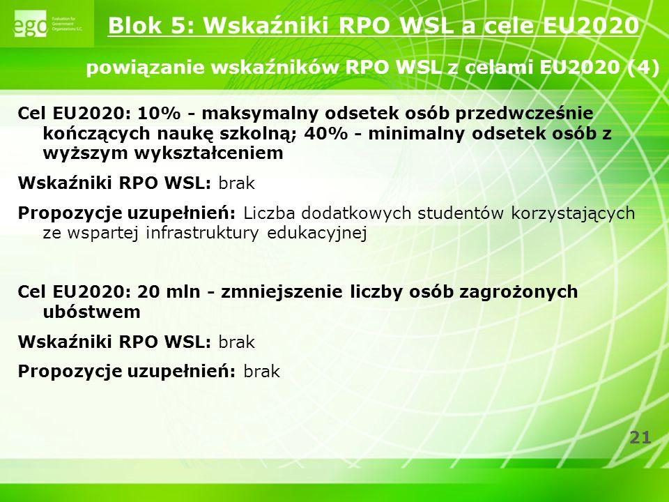 Blok 5: Wskaźniki RPO WSL a cele EU2020 powiązanie wskaźników RPO WSL z celami EU2020 (4)