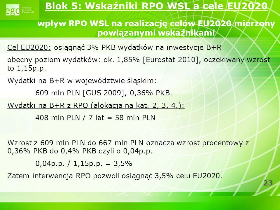 Blok 5: Wskaźniki RPO WSL a cele EU2020 wpływ RPO WSL na realizację celów EU2020 mierzony powiązanymi wskaźnikami