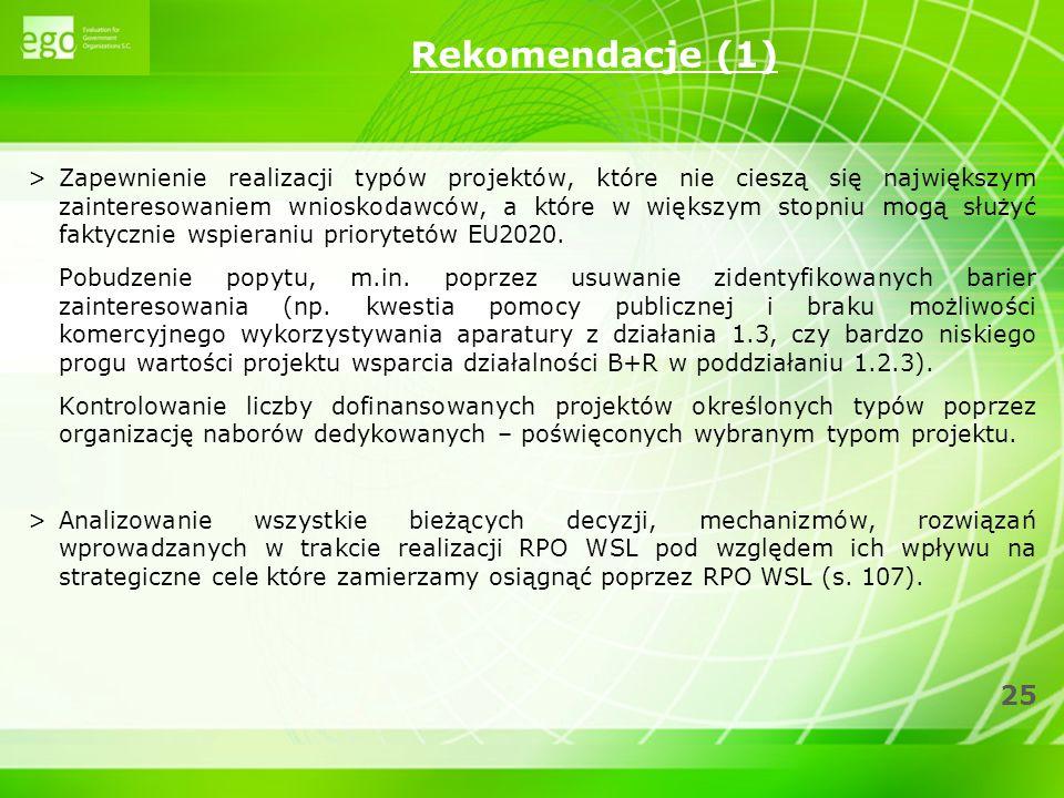 Rekomendacje (1)