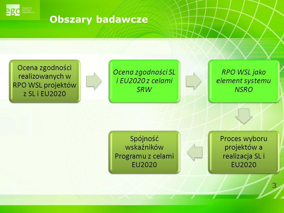 Obszary badawcze Ocena zgodności realizowanych w RPO WSL projektów z SL i EU2020. Ocena zgodności SL i EU2020 z celami SRW.