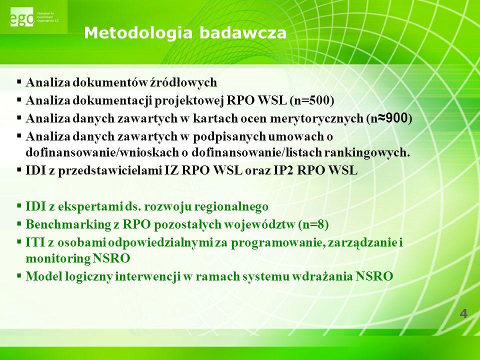 Metodologia badawcza Analiza dokumentów źródłowych
