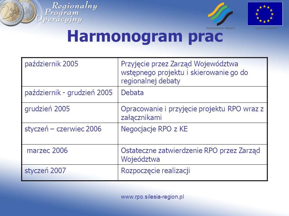 Harmonogram prac październik 2005