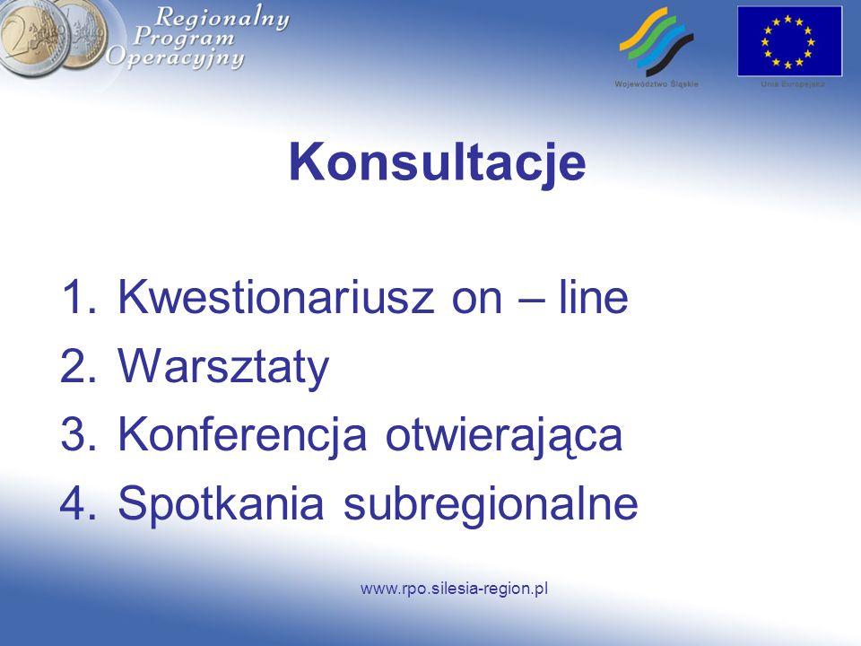 Konsultacje Kwestionariusz on – line Warsztaty Konferencja otwierająca
