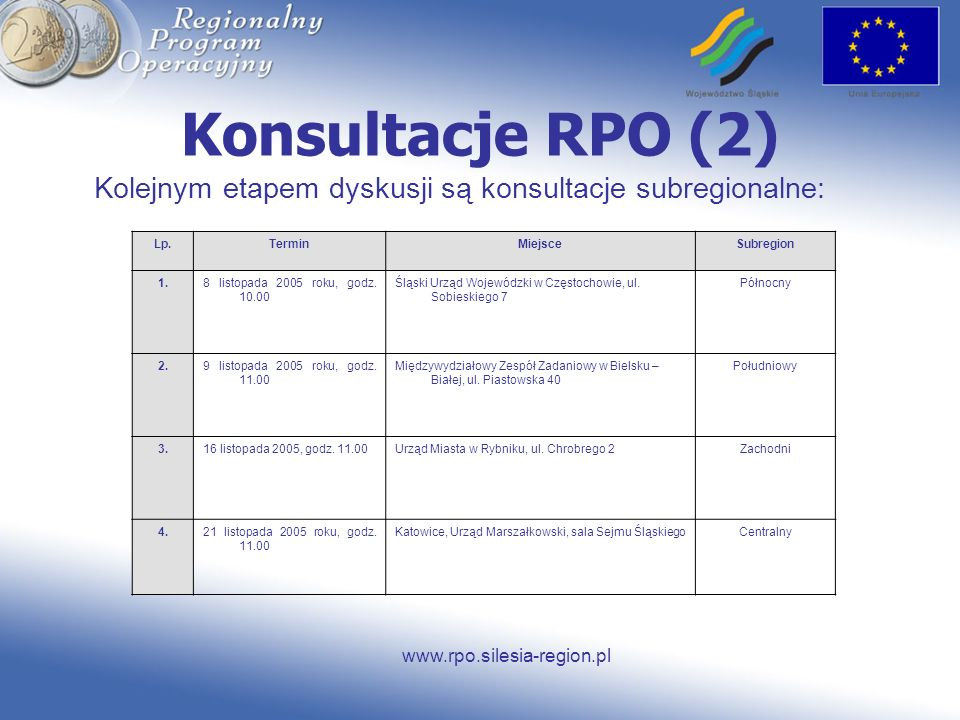 Konsultacje RPO (2) Kolejnym etapem dyskusji są konsultacje subregionalne: Lp. Termin. Miejsce. Subregion.