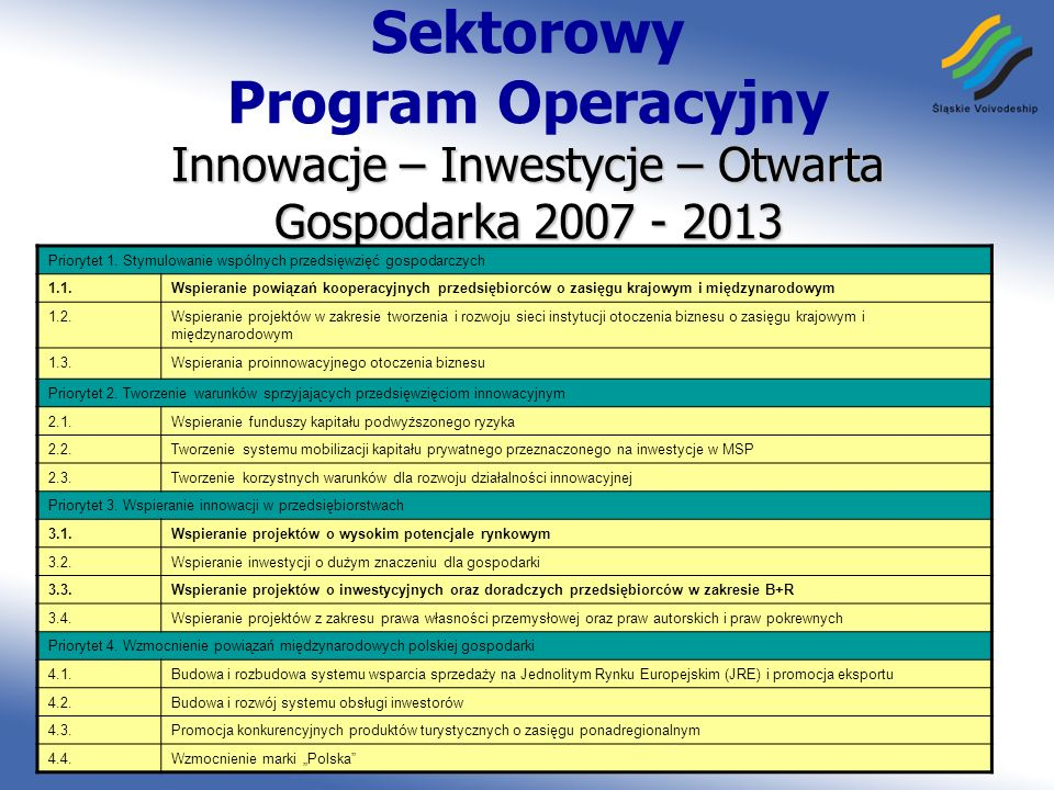 Sektorowy Program Operacyjny Innowacje – Inwestycje – Otwarta Gospodarka 2007 - 2013