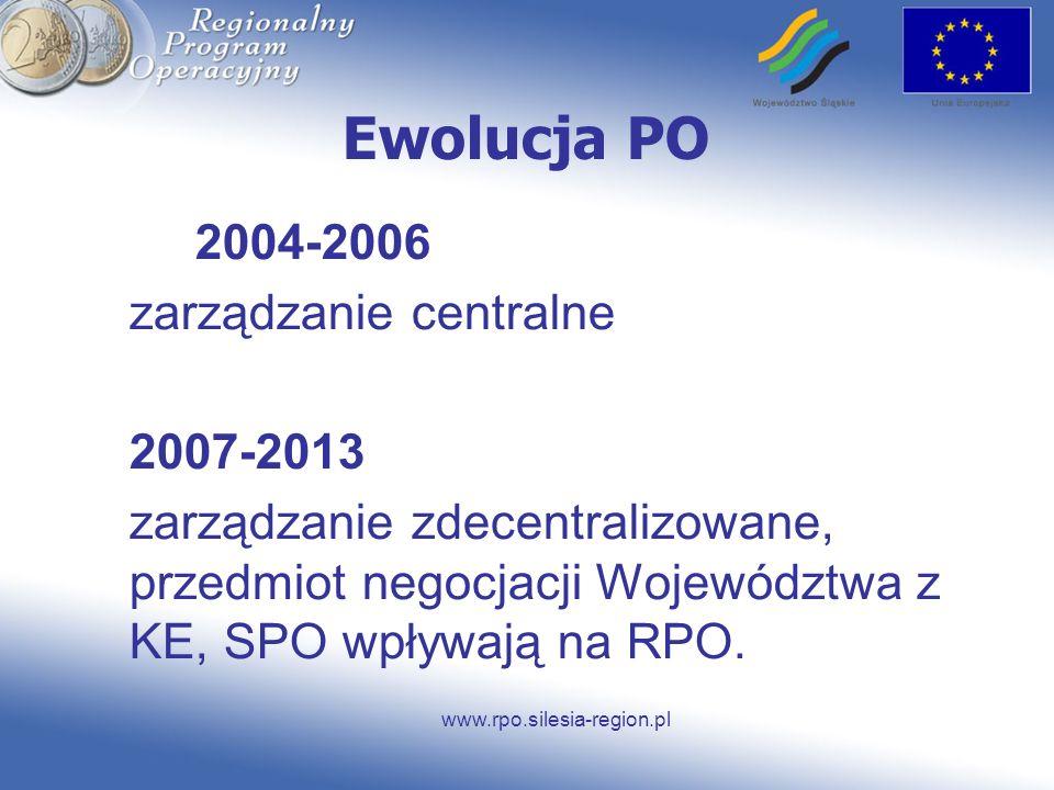 Ewolucja PO 2004-2006 zarządzanie centralne 2007-2013