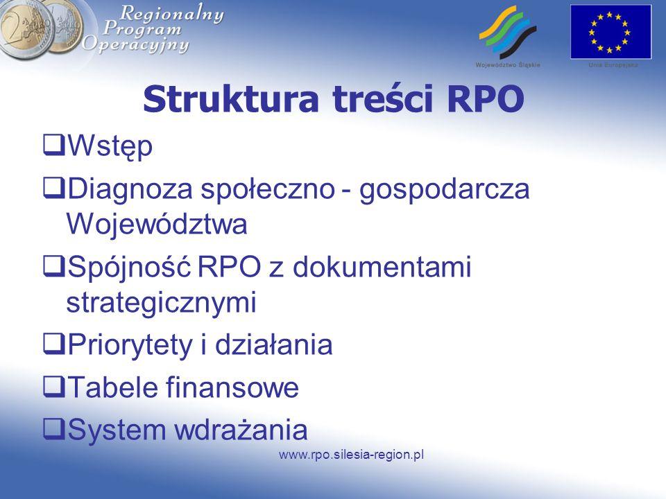 Struktura treści RPO Wstęp