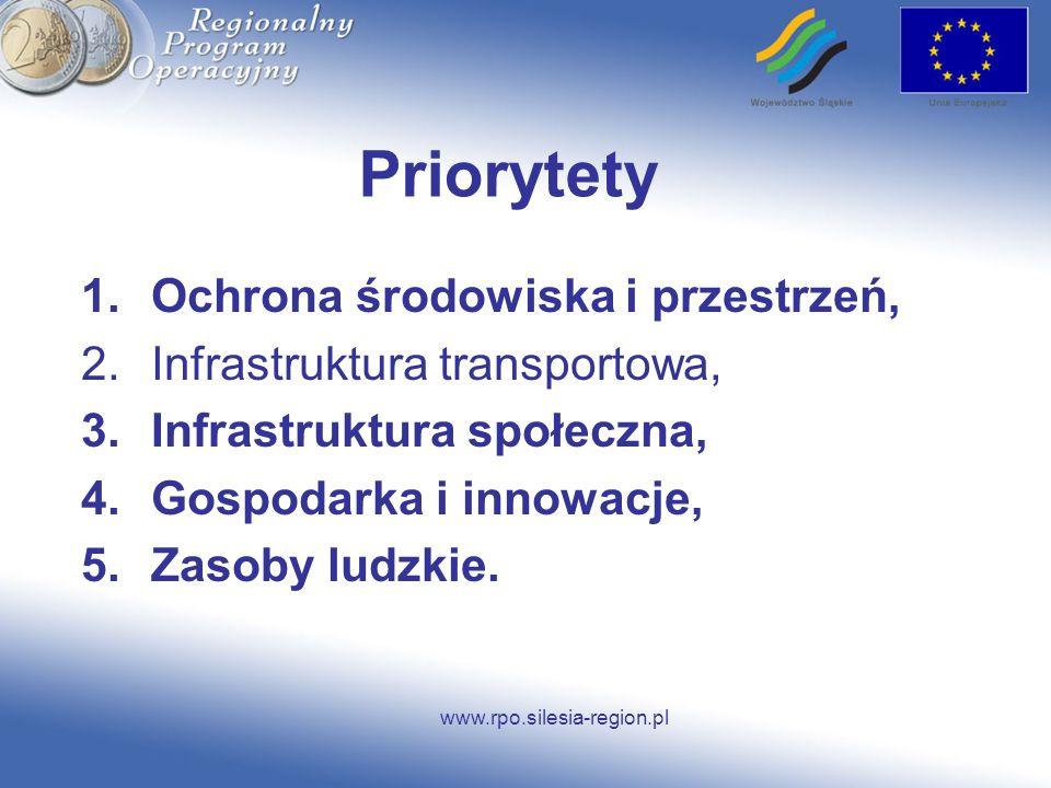 Priorytety Ochrona środowiska i przestrzeń,
