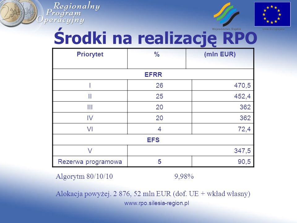 Środki na realizację RPO