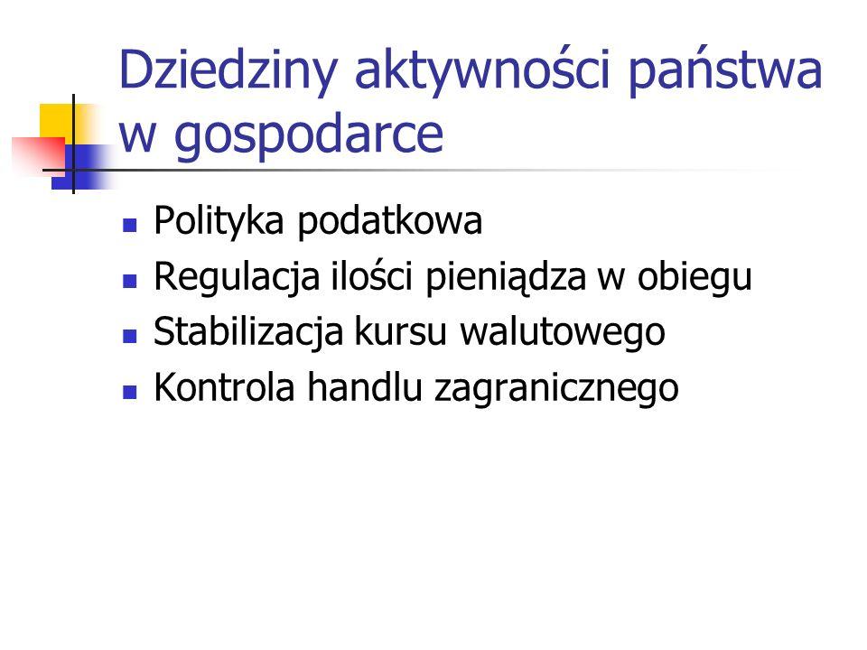 Dziedziny aktywności państwa w gospodarce