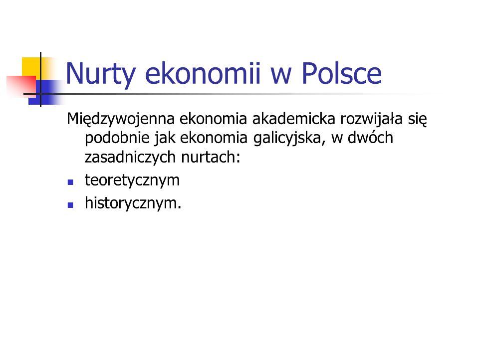 Nurty ekonomii w Polsce