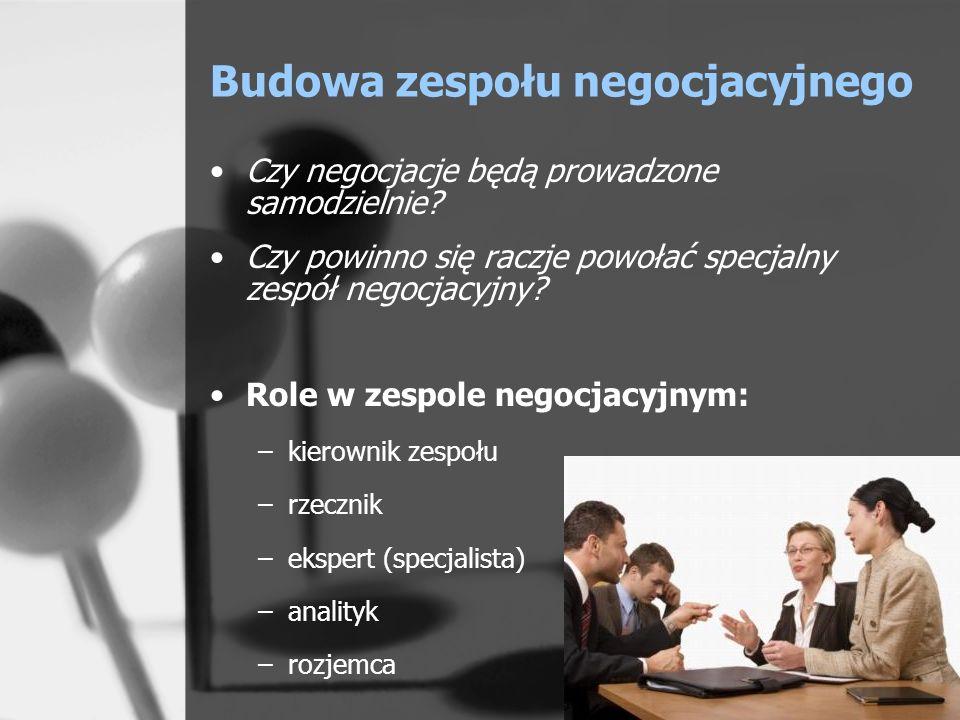 Budowa zespołu negocjacyjnego