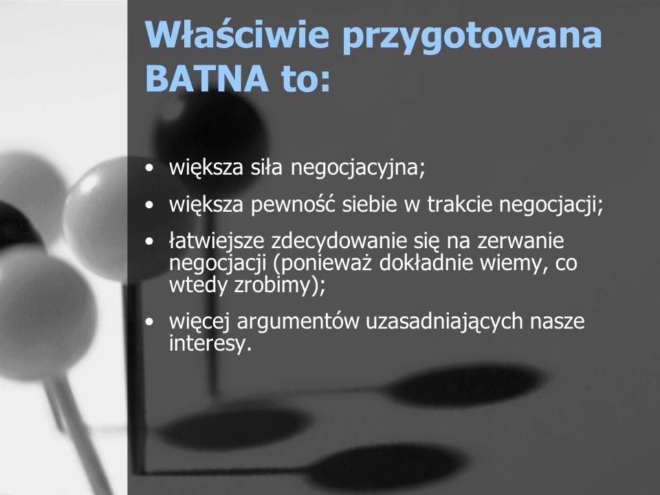 Właściwie przygotowana BATNA to: