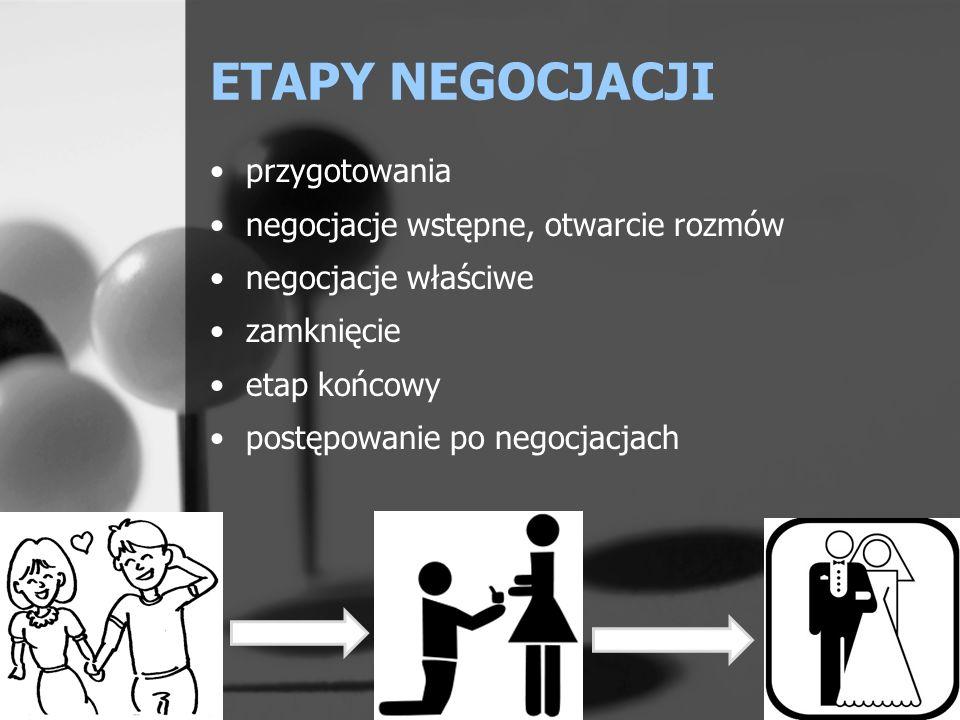 ETAPY NEGOCJACJI przygotowania negocjacje wstępne, otwarcie rozmów