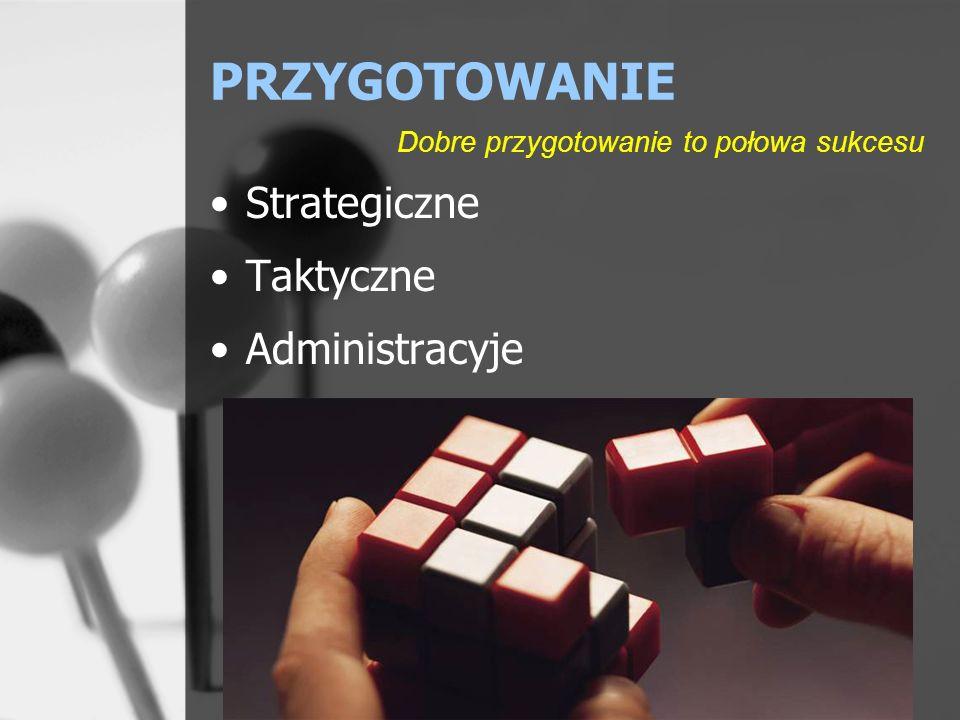 PRZYGOTOWANIE Strategiczne Taktyczne Administracyje