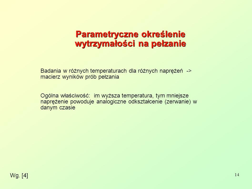 Parametryczne określenie wytrzymałości na pełzanie
