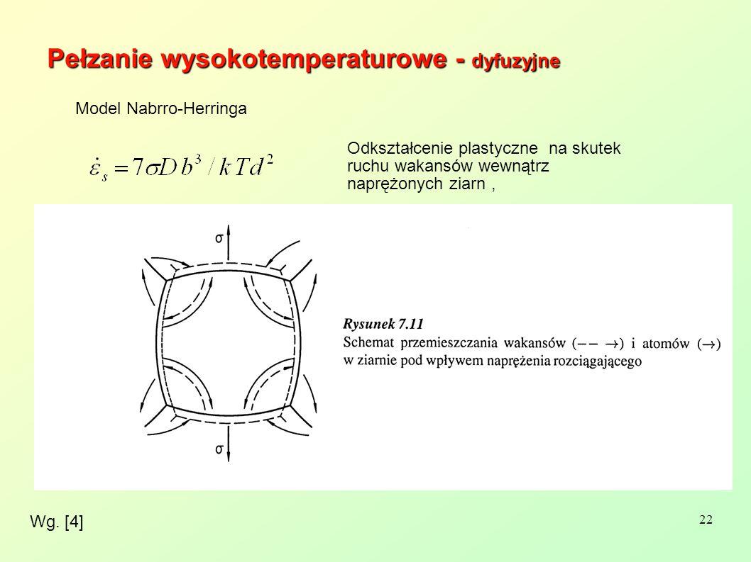 Pełzanie wysokotemperaturowe - dyfuzyjne