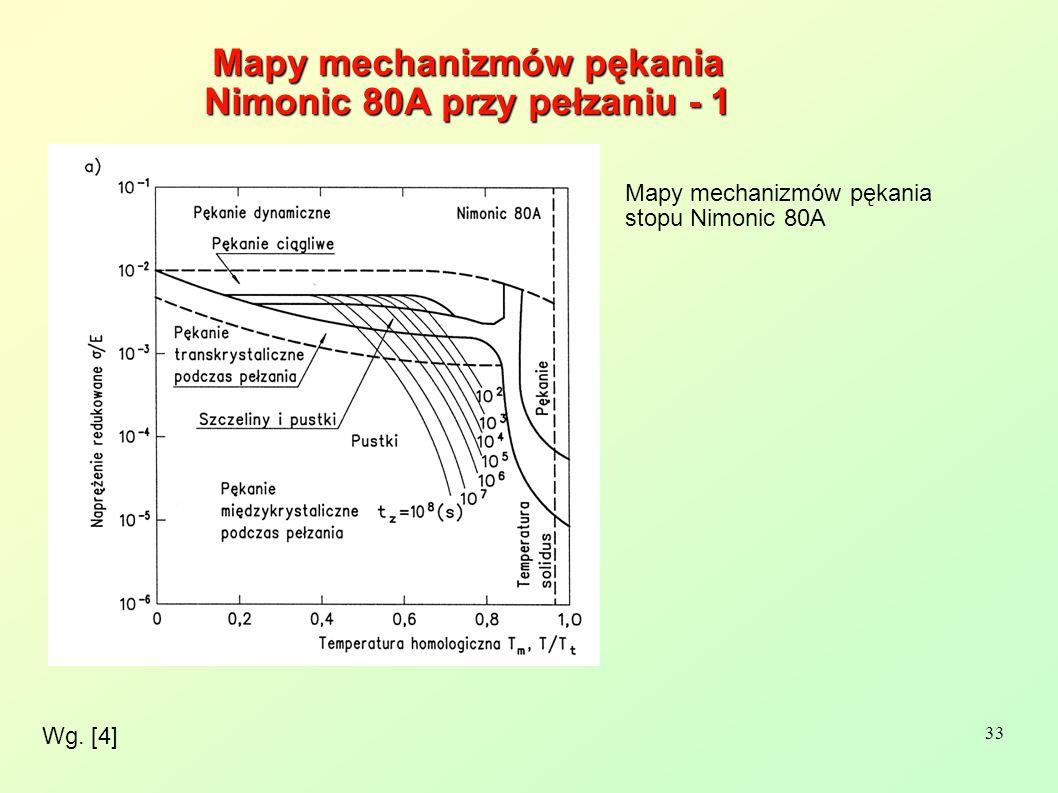 Mapy mechanizmów pękania Nimonic 80A przy pełzaniu - 1