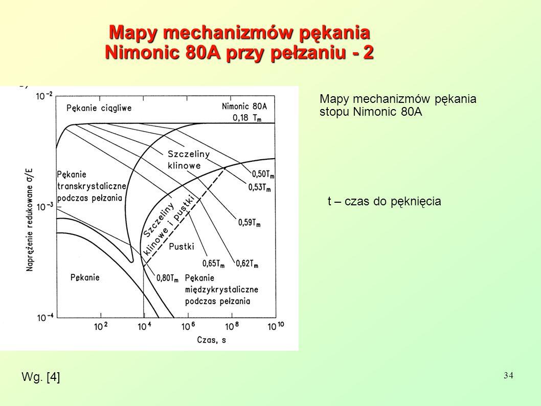 Mapy mechanizmów pękania Nimonic 80A przy pełzaniu - 2