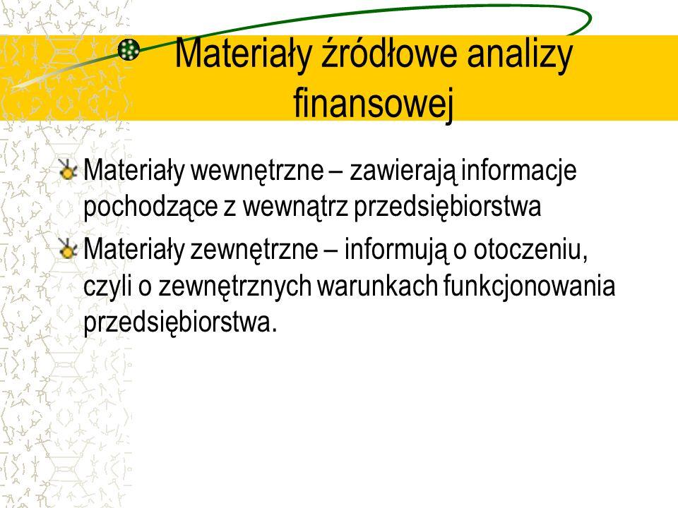 Materiały źródłowe analizy finansowej