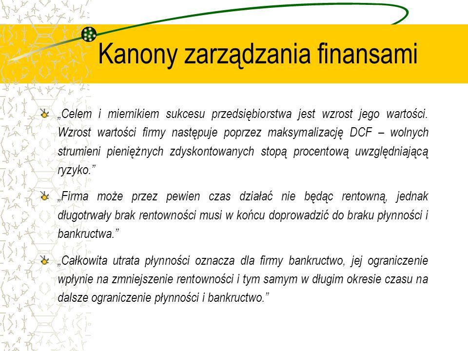 Kanony zarządzania finansami