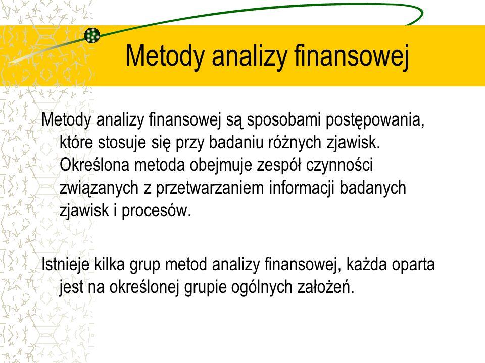 Metody analizy finansowej