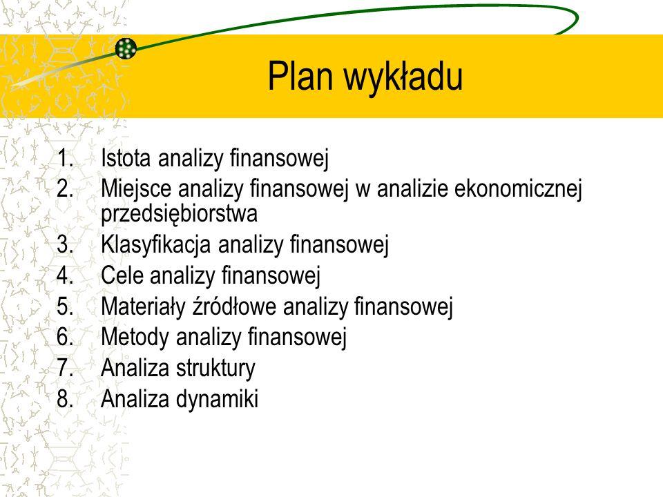 Plan wykładu Istota analizy finansowej