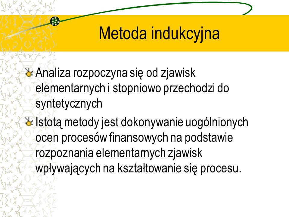 Metoda indukcyjna Analiza rozpoczyna się od zjawisk elementarnych i stopniowo przechodzi do syntetycznych.