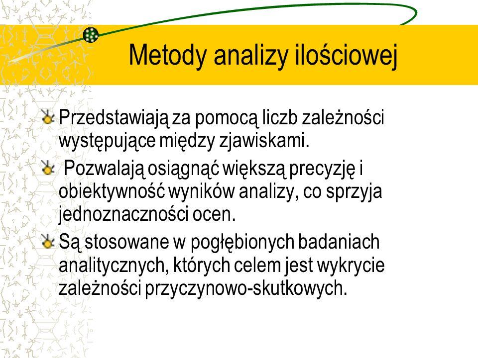 Metody analizy ilościowej
