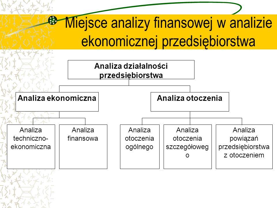 Miejsce analizy finansowej w analizie ekonomicznej przedsiębiorstwa