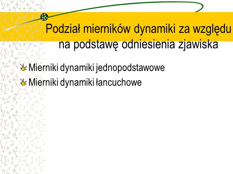 Podział mierników dynamiki za względu na podstawę odniesienia zjawiska