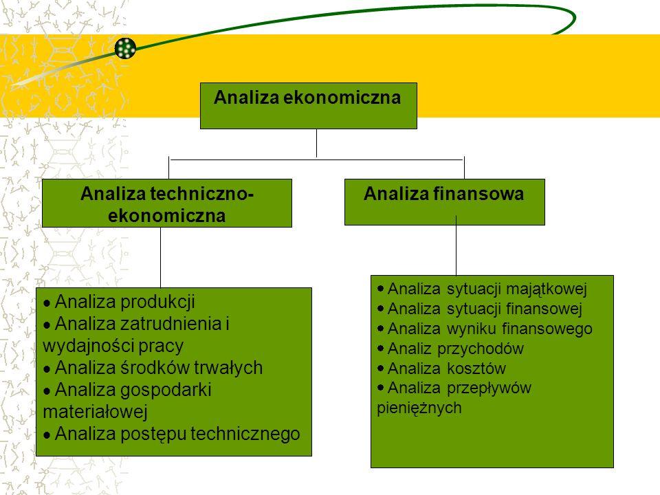 Analiza techniczno-ekonomiczna