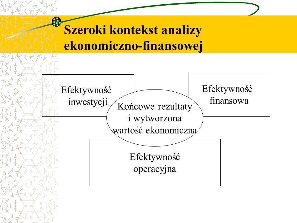 Szeroki kontekst analizy ekonomiczno-finansowej