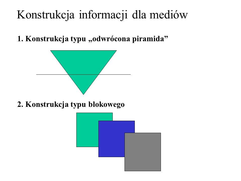 Konstrukcja informacji dla mediów