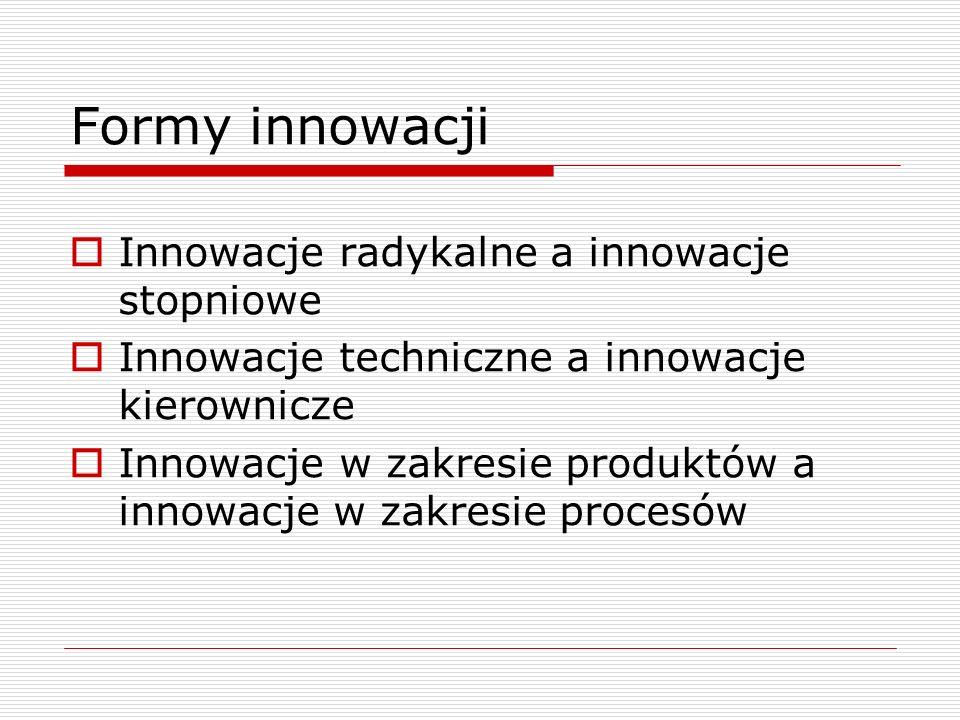 Formy innowacji Innowacje radykalne a innowacje stopniowe