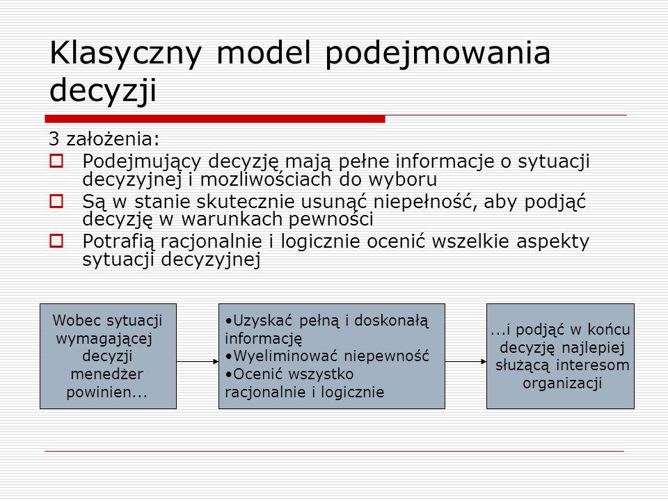 Klasyczny model podejmowania decyzji