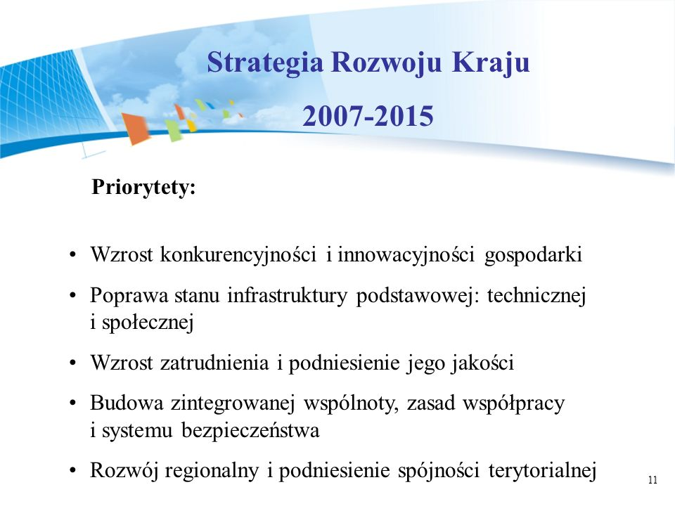 Strategia Rozwoju Kraju