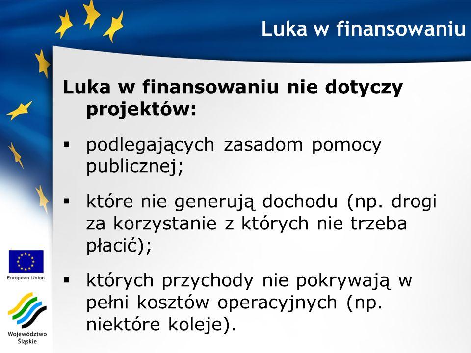 Luka w finansowaniu Luka w finansowaniu nie dotyczy projektów: