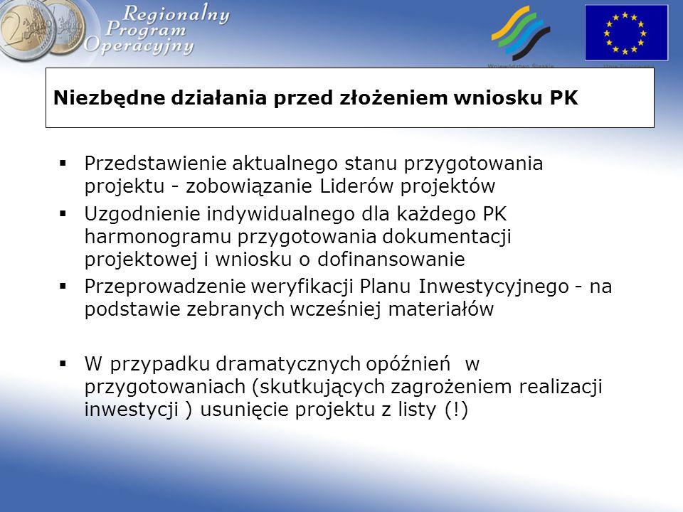 Niezbędne działania przed złożeniem wniosku PK