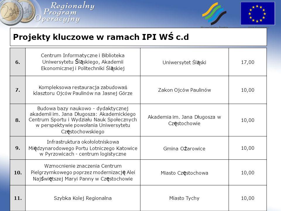 Projekty kluczowe w ramach IPI WŚ c.d